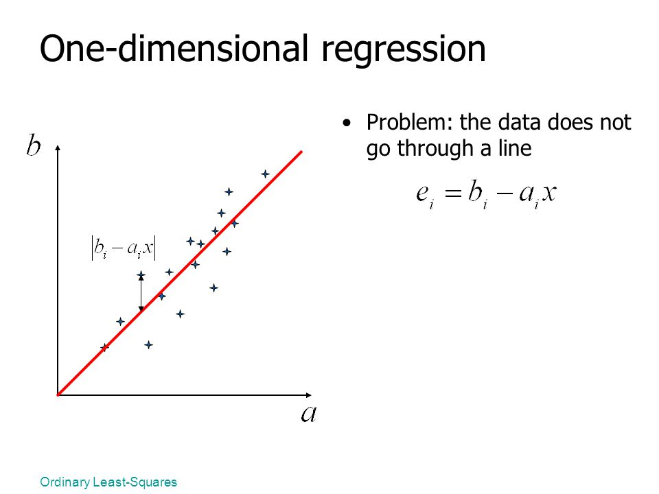 One-dimensional regression