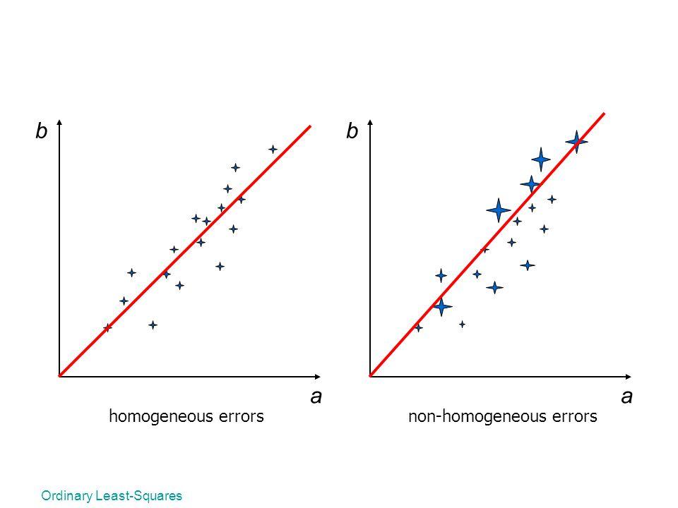 b b a a homogeneous errors non-homogeneous errors