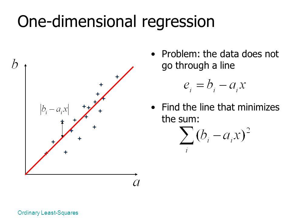 One-dimensional regression