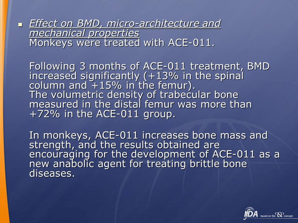 Effect on BMD, micro-architecture and mechanical properties Monkeys were treated with ACE-011.