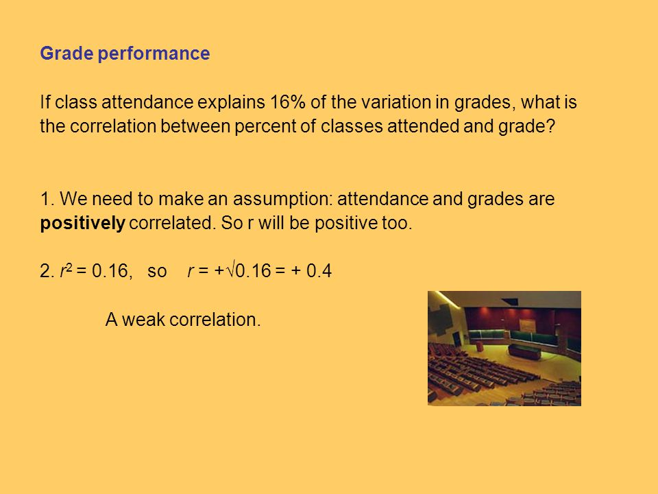 Grade performance If class attendance explains 16% of the variation in grades, what is the correlation between percent of classes attended and grade