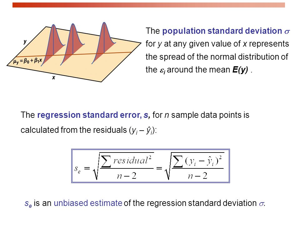 The population standard deviation s for y at any given value of x represents the spread of the normal distribution of the ei around the mean E(y) .
