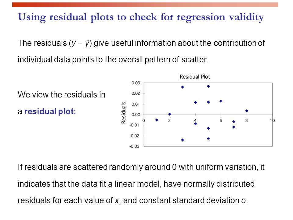 Using residual plots to check for regression validity