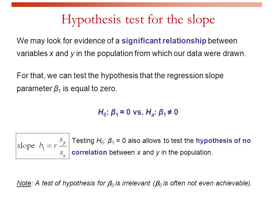 Hypothesis test for the slope