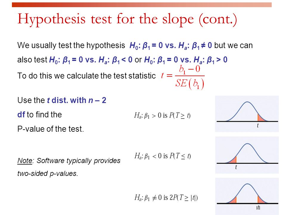 Hypothesis test for the slope (cont.)