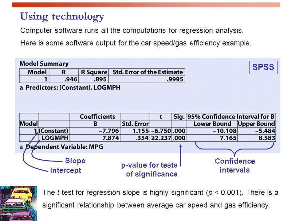 Using technology Computer software runs all the computations for regression analysis.