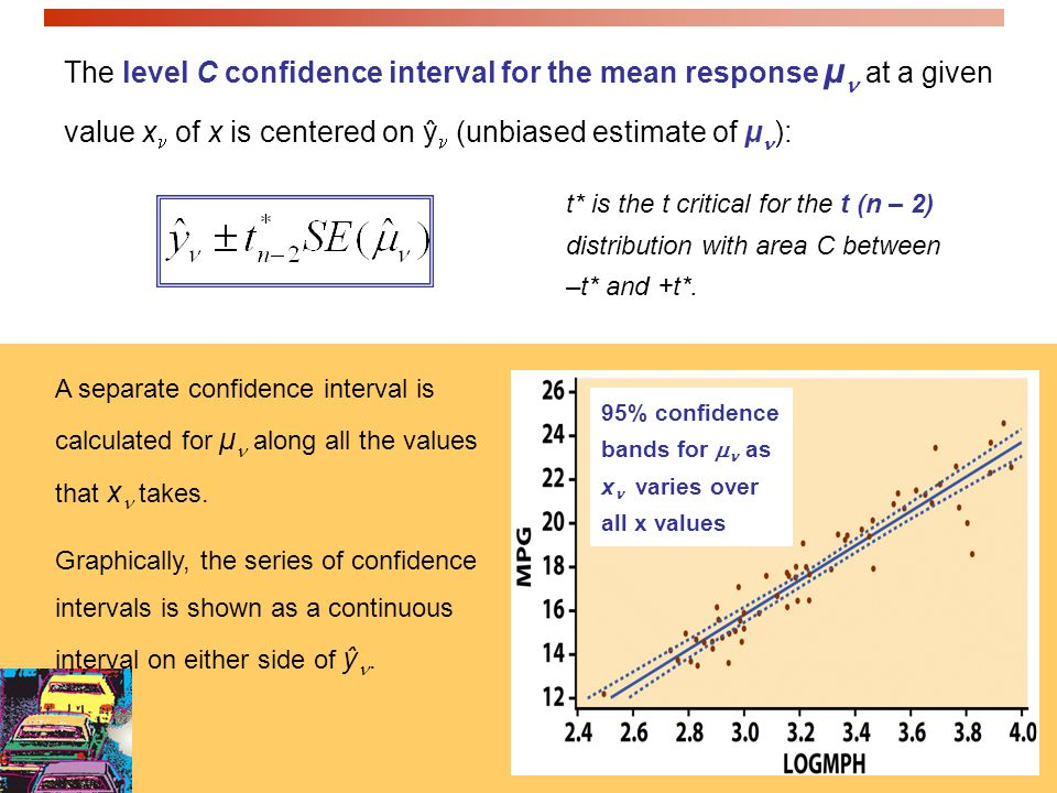 The level C confidence interval for the mean response μ at a given value x of x is centered on ŷ (unbiased estimate of μ):