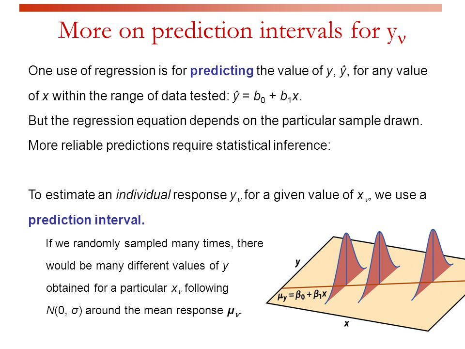 More on prediction intervals for y