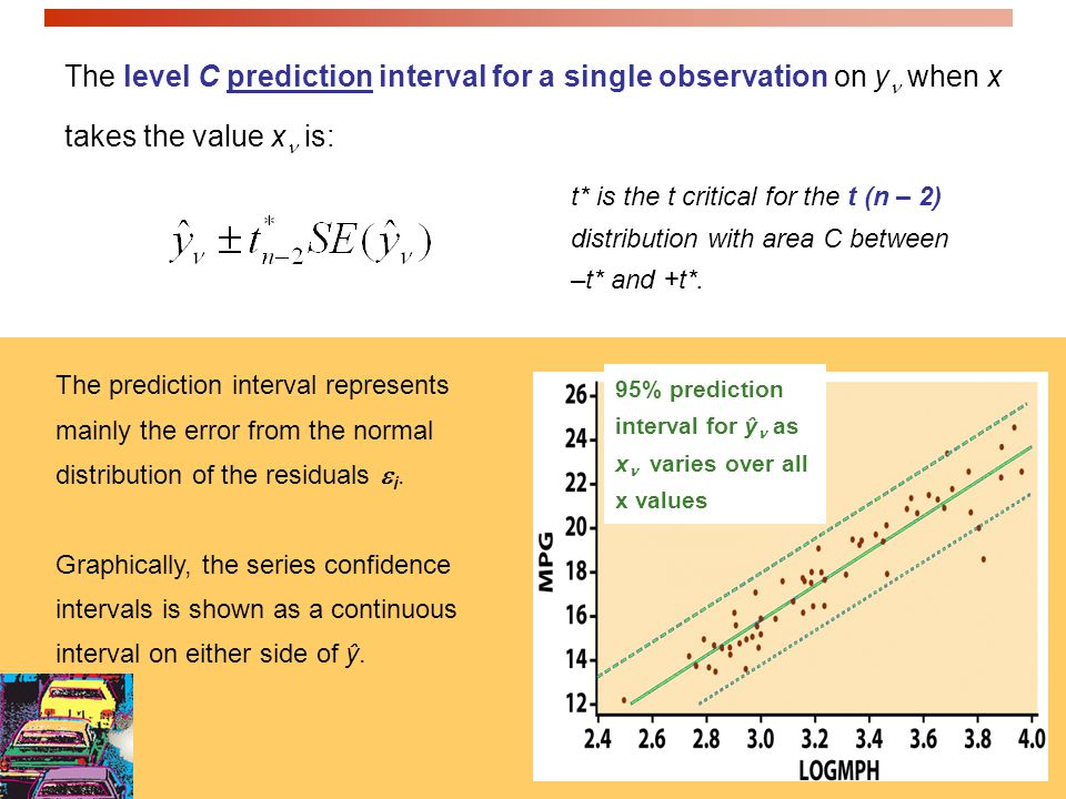 The level C prediction interval for a single observation on y when x takes the value x is: