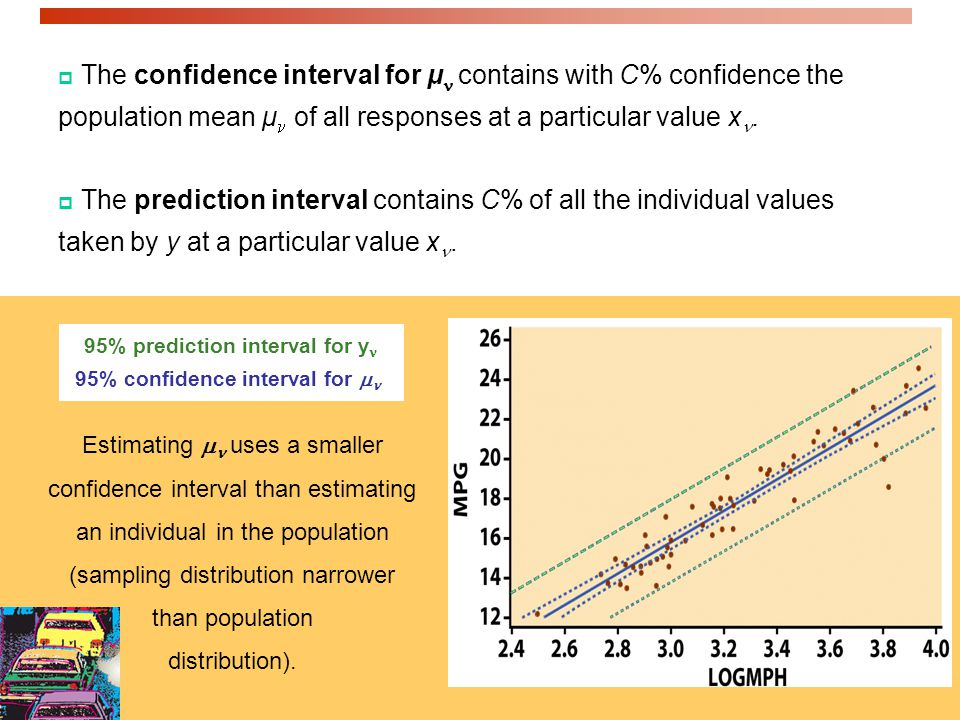 95% prediction interval for y 95% confidence interval for m