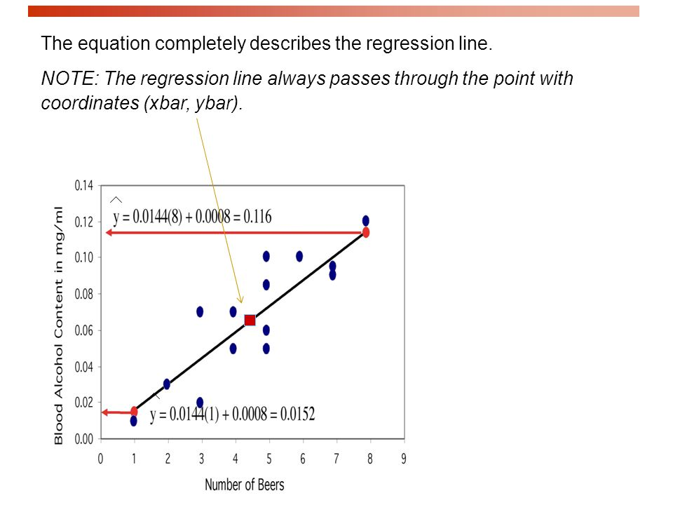 The equation completely describes the regression line.