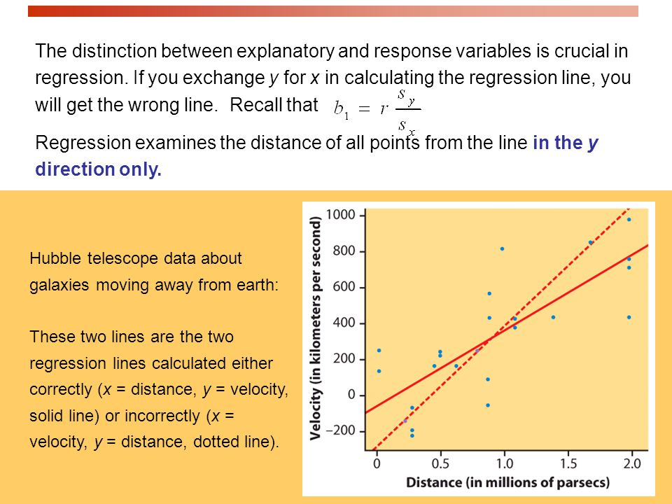 The distinction between explanatory and response variables is crucial in regression. If you exchange y for x in calculating the regression line, you will get the wrong line. Recall that