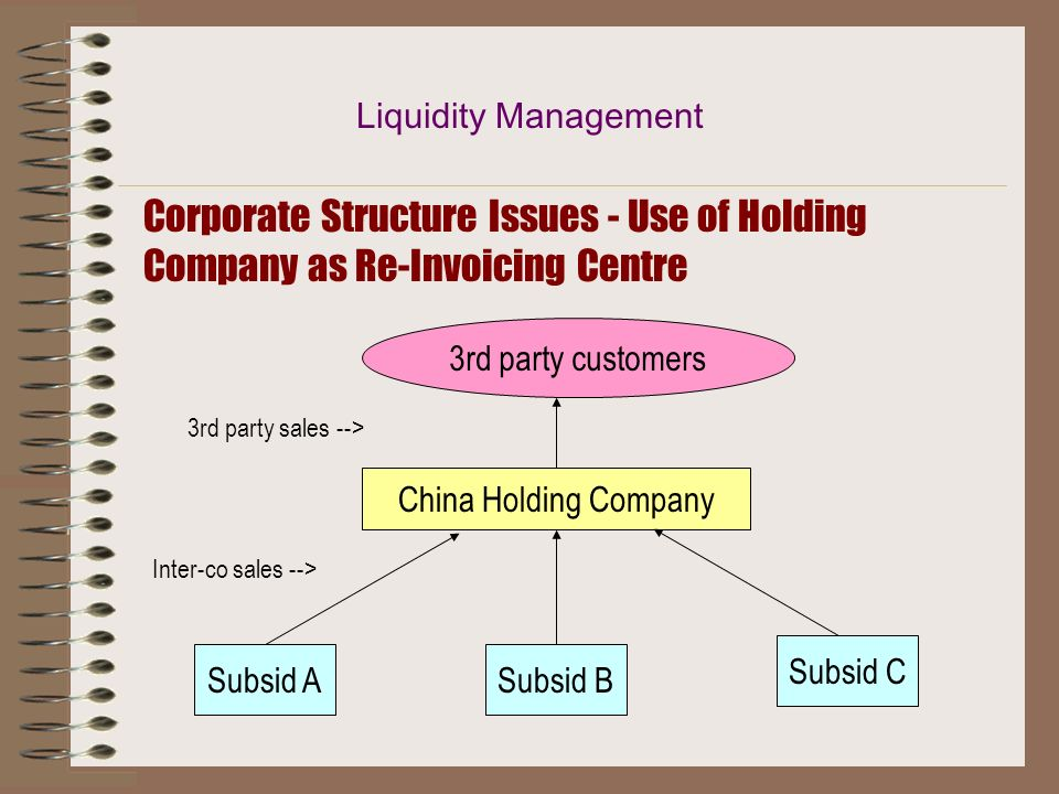Liquidity Management Corporate Structure Issues - Use of Holding Company as Re-Invoicing Centre. China Holding Company.