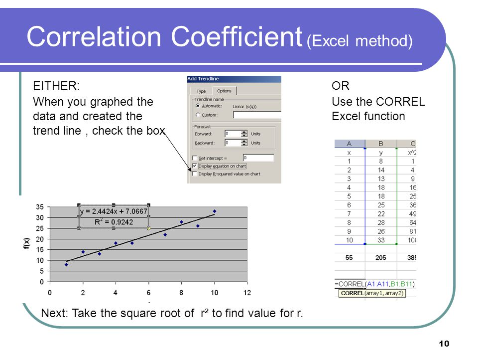 Correlation Coefficient (Excel method)