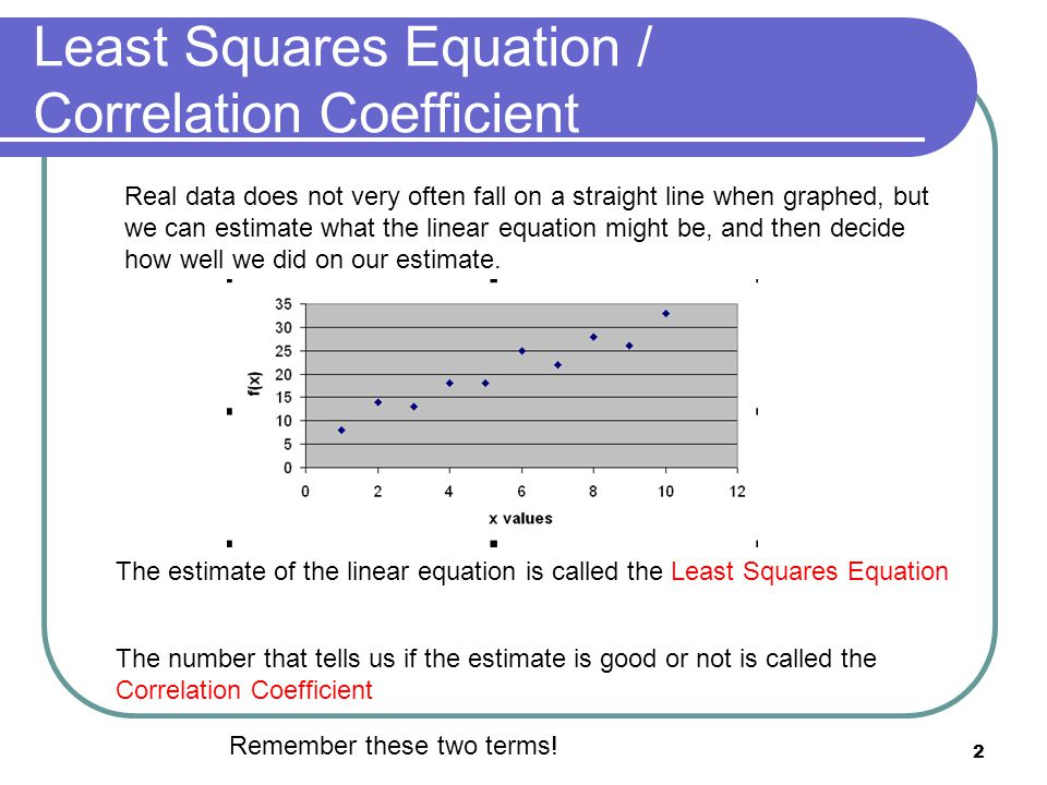 Least Squares Equation / Correlation Coefficient