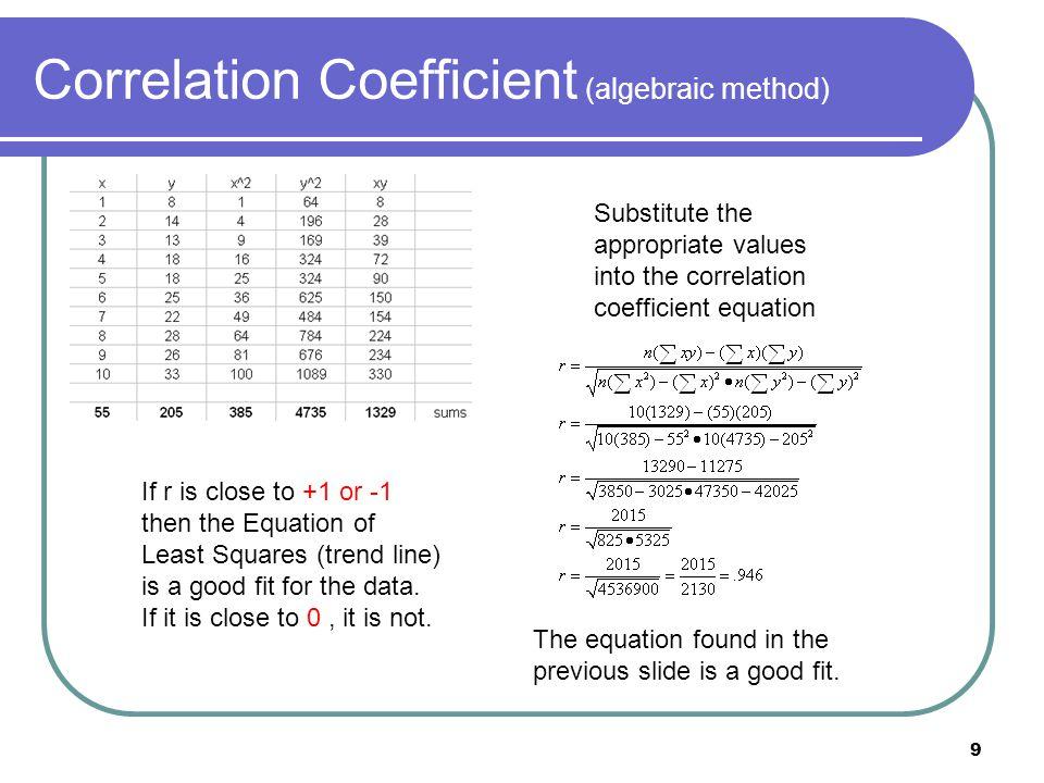 Correlation Coefficient (algebraic method)
