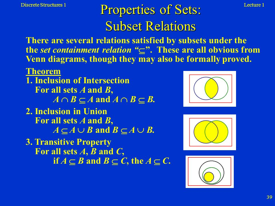 Properties of Sets: Subset Relations