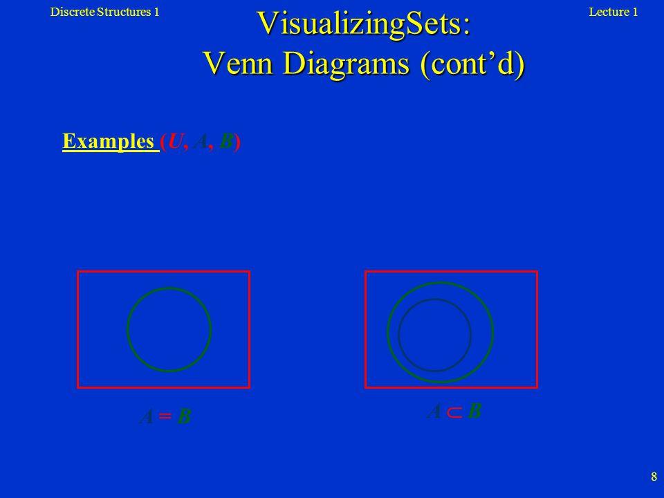 VisualizingSets: Venn Diagrams (cont'd)
