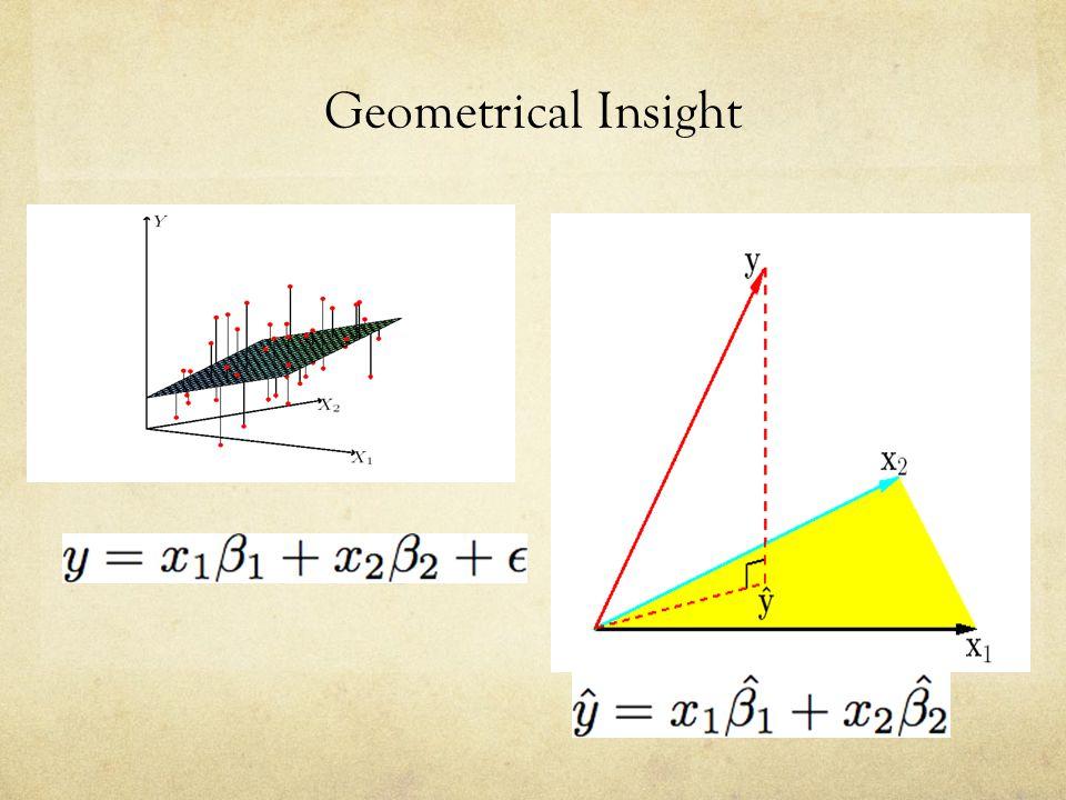 Geometrical Insight