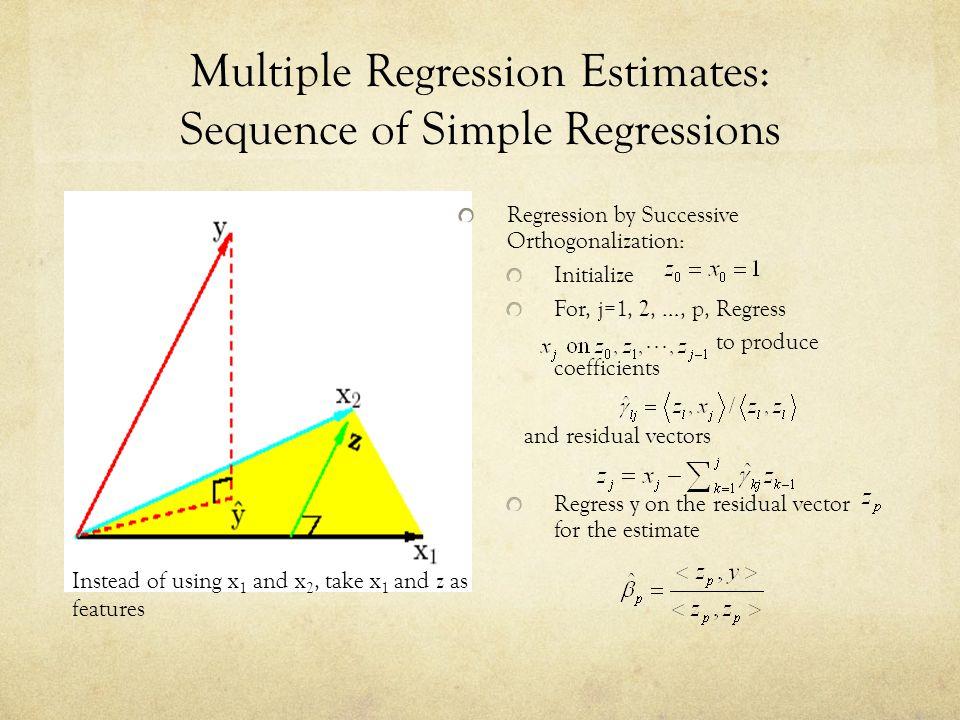 Multiple Regression Estimates: Sequence of Simple Regressions