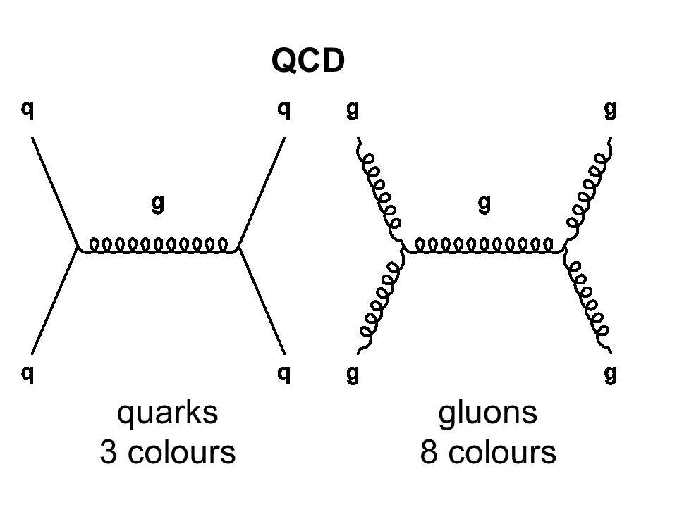 QCD quarks 3 colours gluons 8 colours