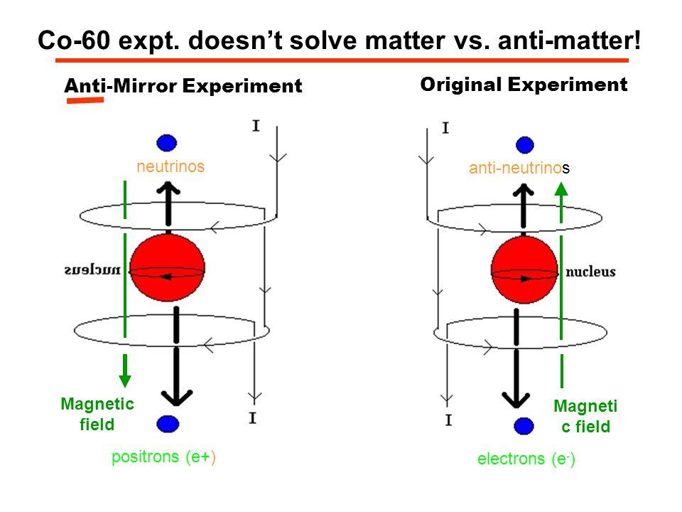 Co-60 expt. doesn't solve matter vs. anti-matter!