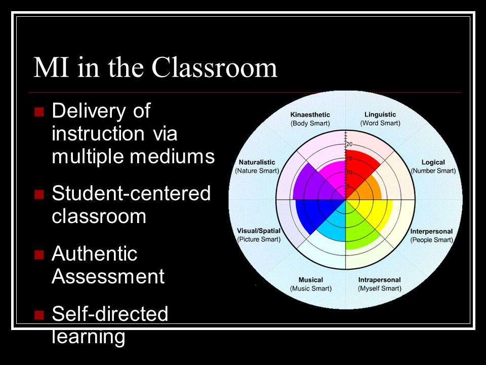 MI in the Classroom Delivery of instruction via multiple mediums