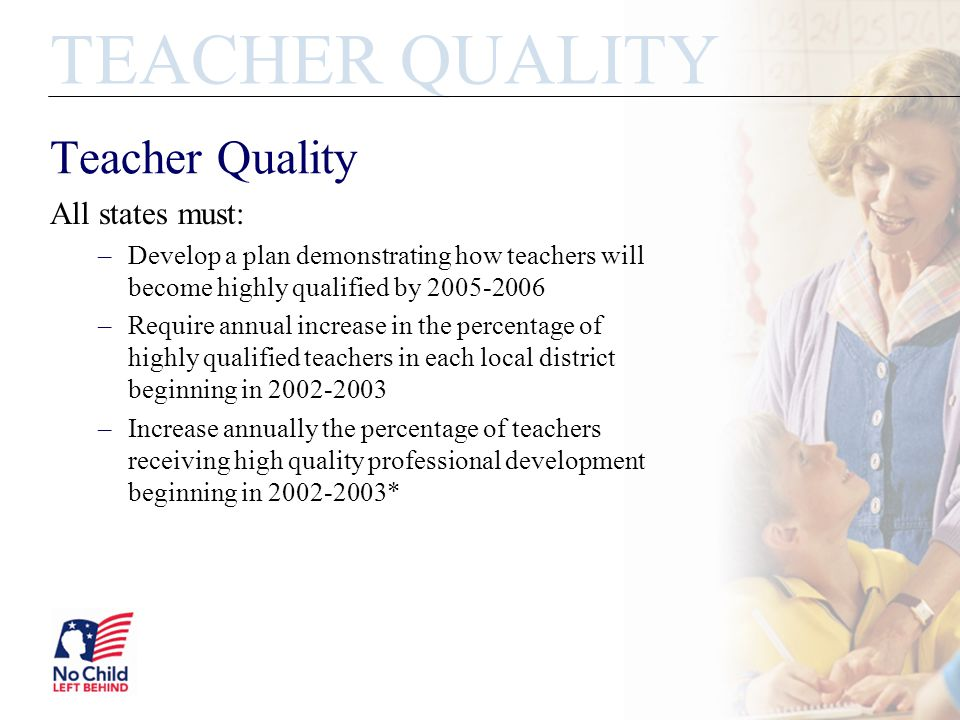 TEACHER QUALITY Teacher Quality All states must: