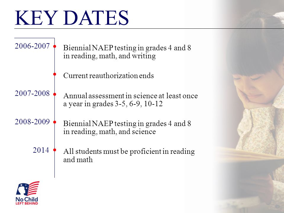 KEY DATES Biennial NAEP testing in grades 4 and 8 in reading, math, and writing. Current reauthorization ends.