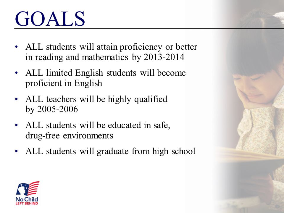 GOALS ALL students will attain proficiency or better in reading and mathematics by