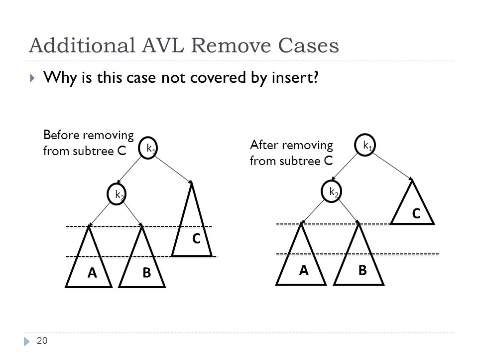Additional AVL Remove Cases