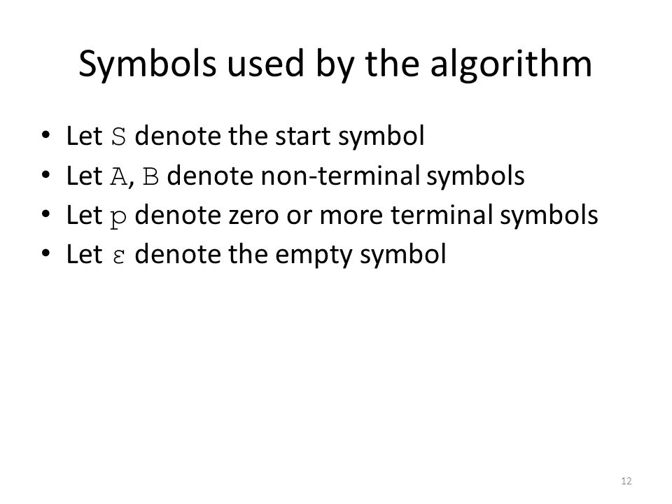 Symbols used by the algorithm