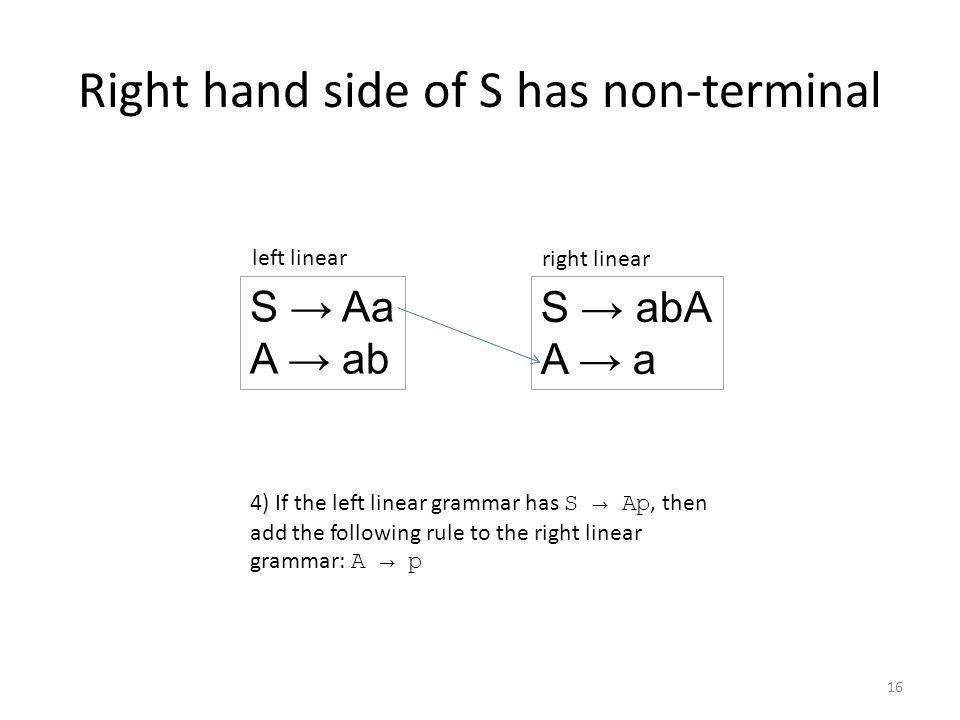 Right hand side of S has non-terminal