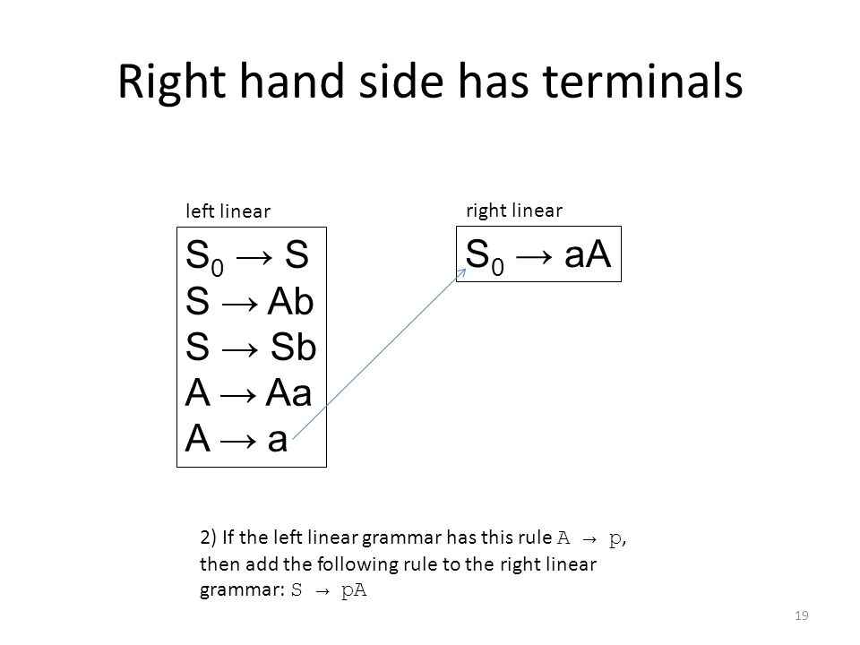 Right hand side has terminals