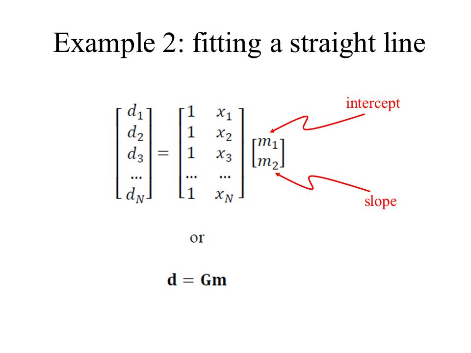 Example 2: fitting a straight line