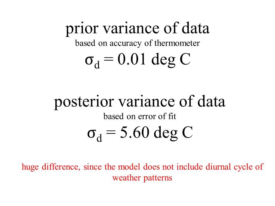posterior variance of data based on error of fit σd = 5.60 deg C