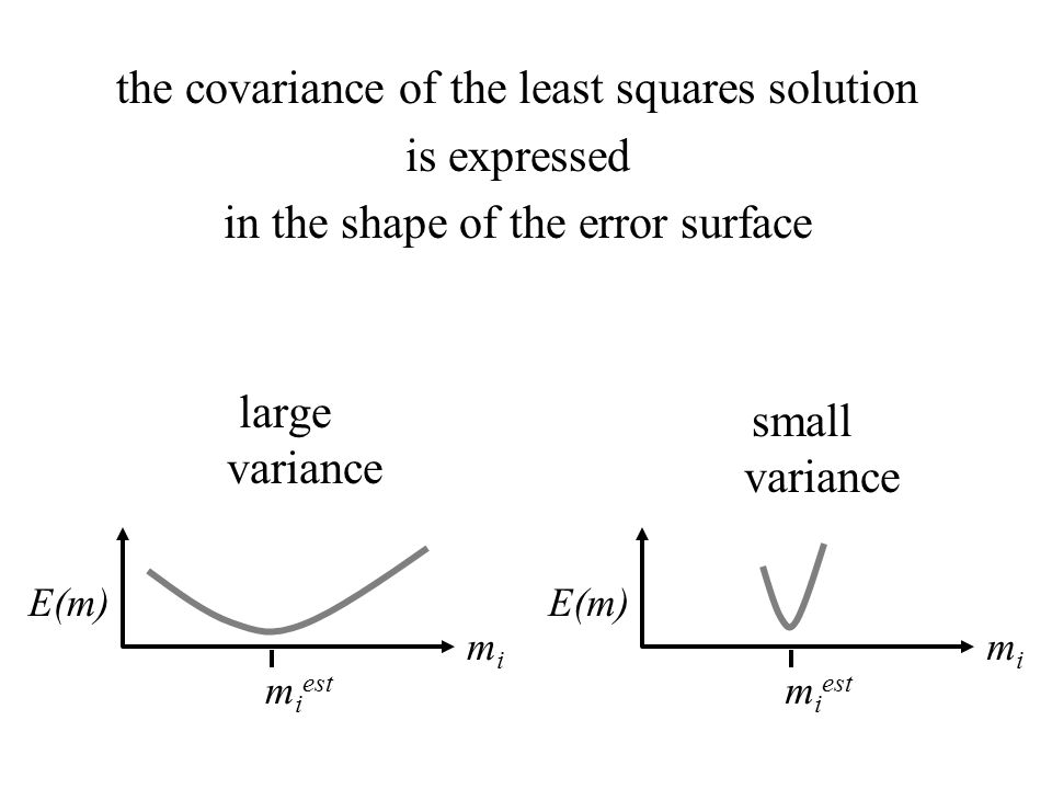 the covariance of the least squares solution is expressed in the shape of the error surface
