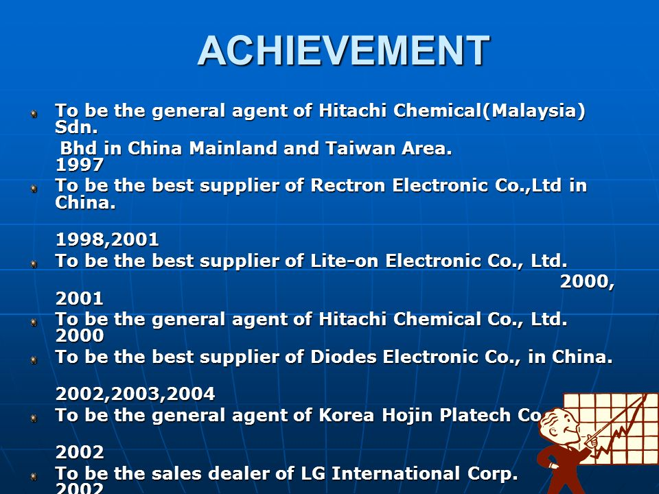 ACHIEVEMENT To be the general agent of Hitachi Chemical(Malaysia) Sdn.
