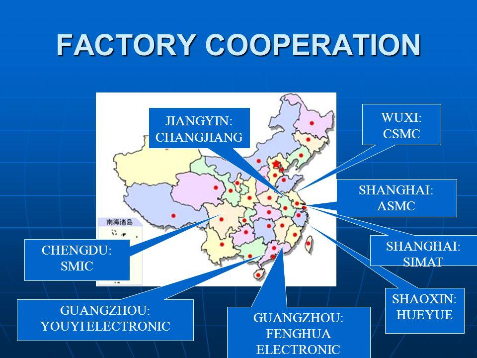 FACTORY COOPERATION WUXI: CSMC JIANGYIN: CHANGJIANG SHANGHAI: ASMC