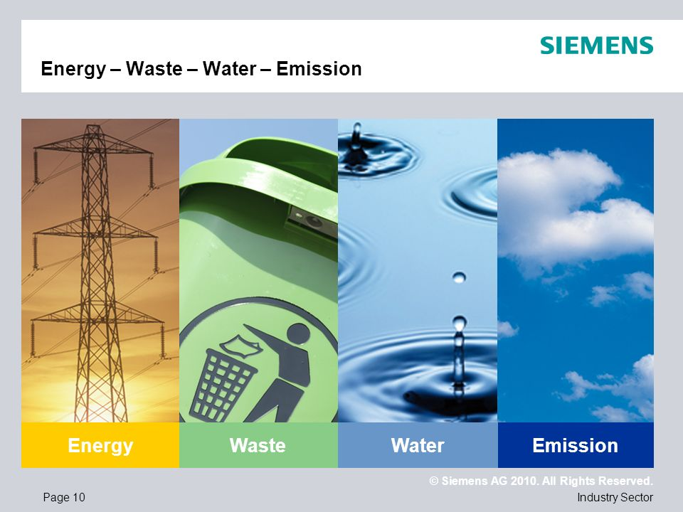 Energy – Waste – Water – Emission