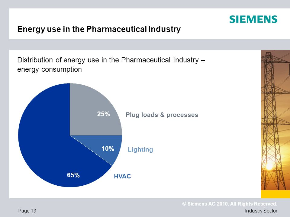 Energy use in the Pharmaceutical Industry