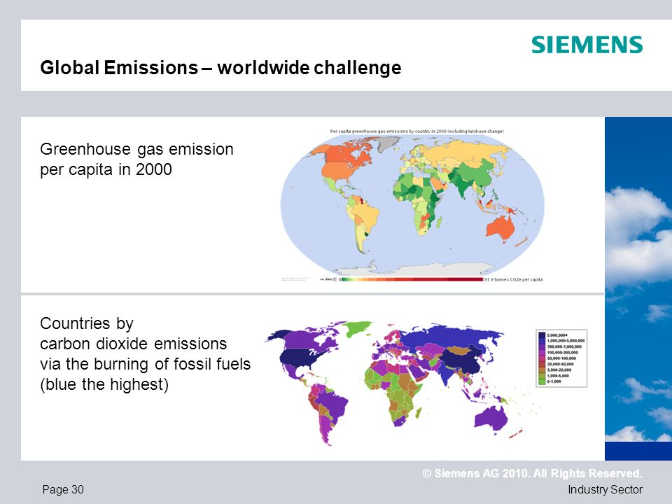 Global Emissions – worldwide challenge