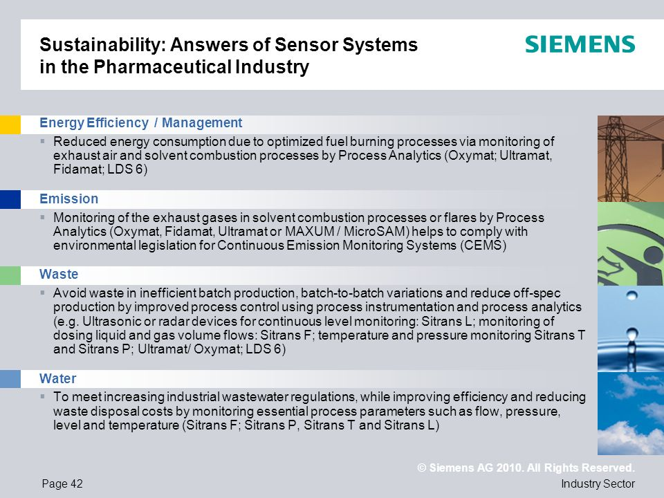 Sustainability: Answers of Sensor Systems in the Pharmaceutical Industry