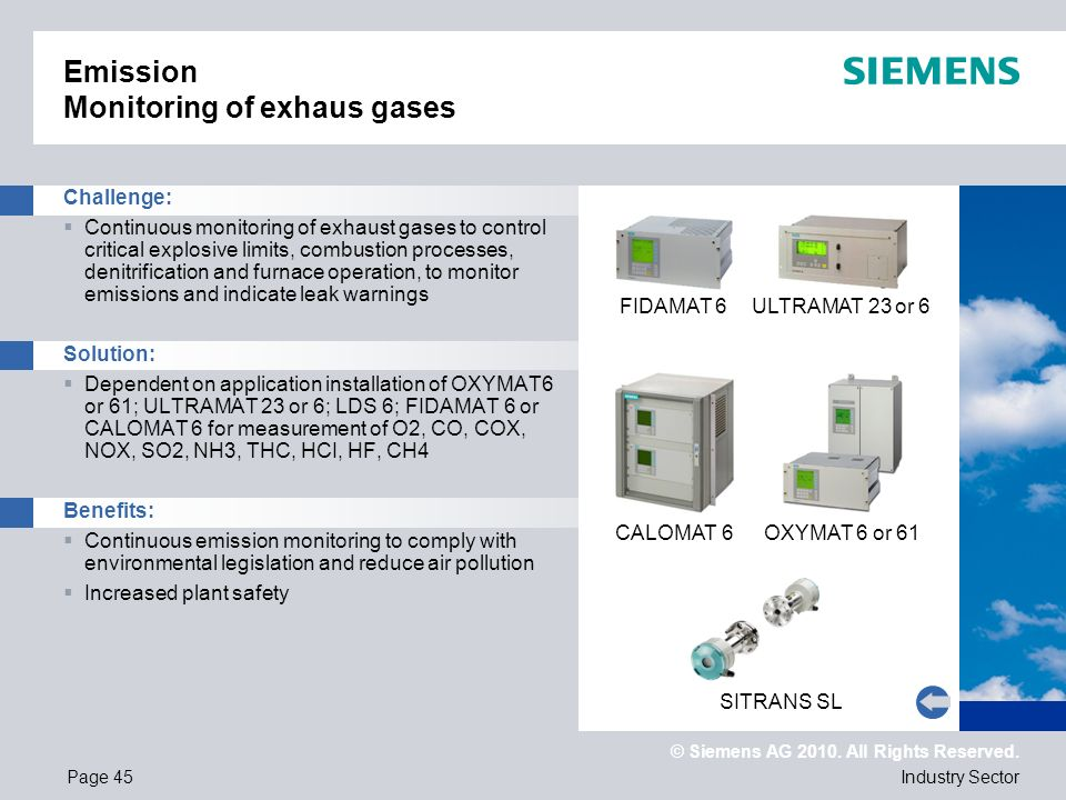 Emission Monitoring of exhaus gases
