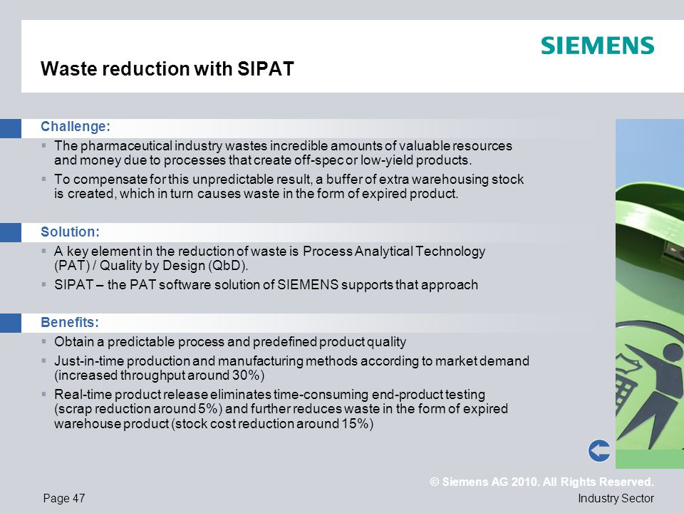 Waste reduction with SIPAT