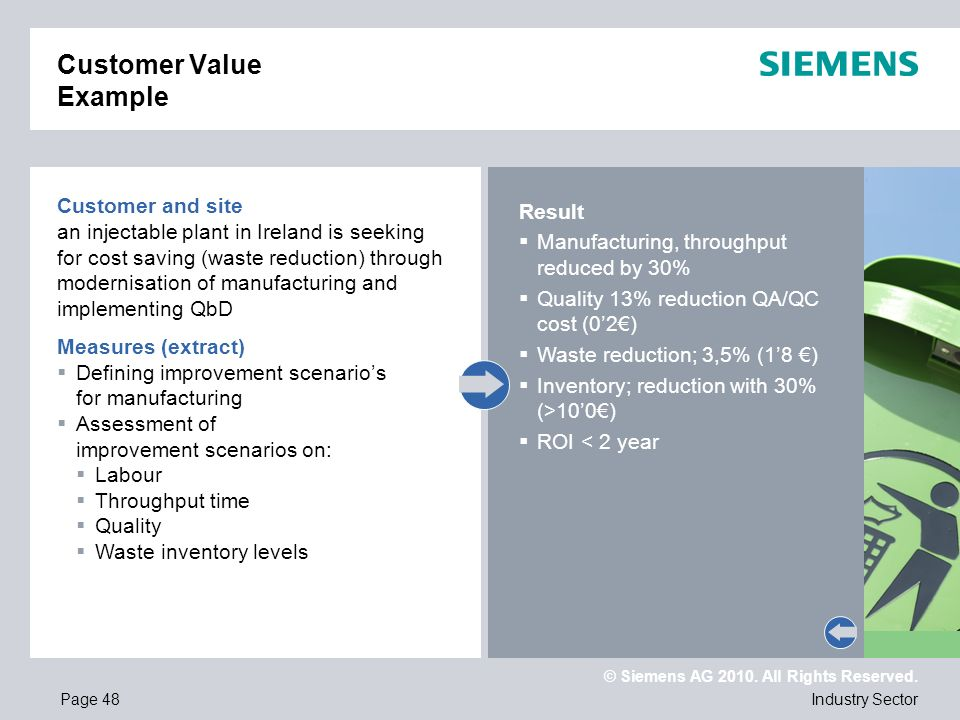 Customer Value Example