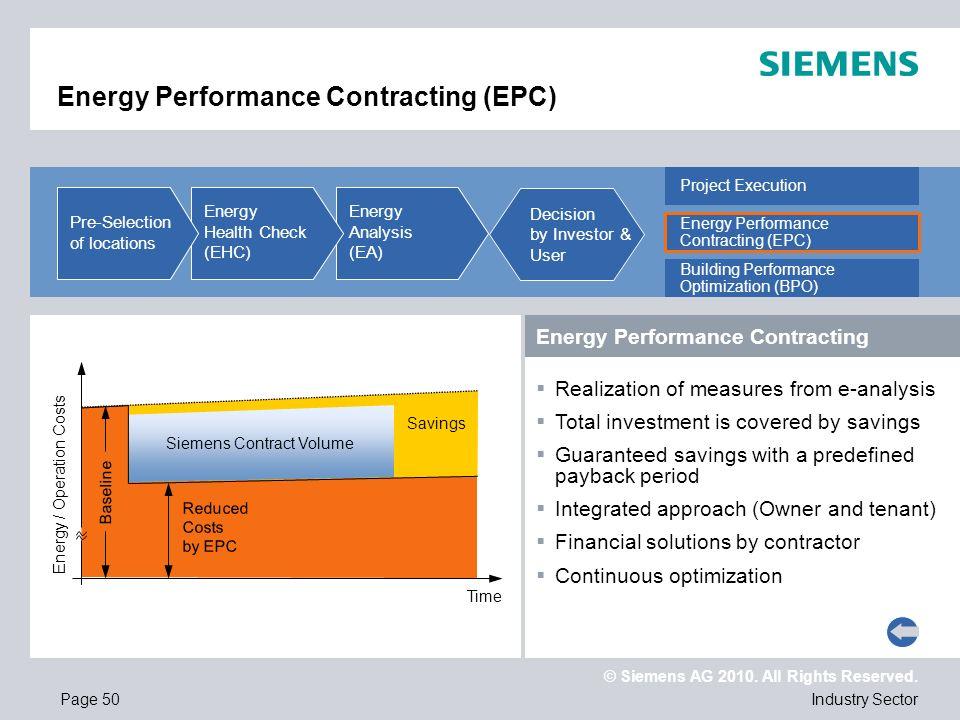 Energy Performance Contracting (EPC)