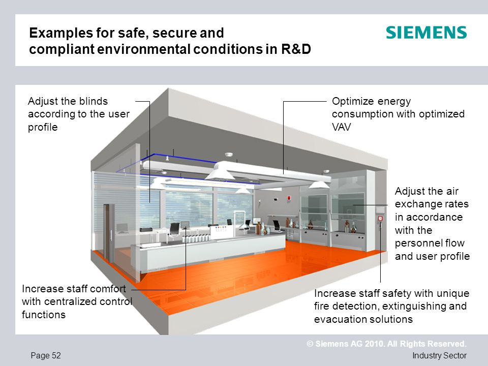 Examples for safe, secure and compliant environmental conditions in R&D