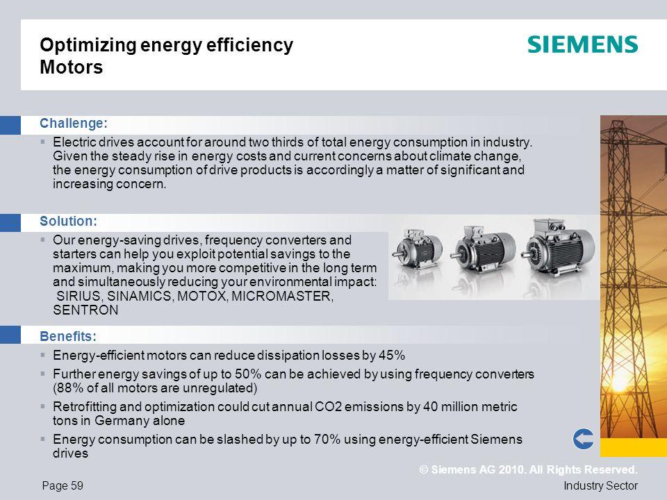 Optimizing energy efficiency Motors