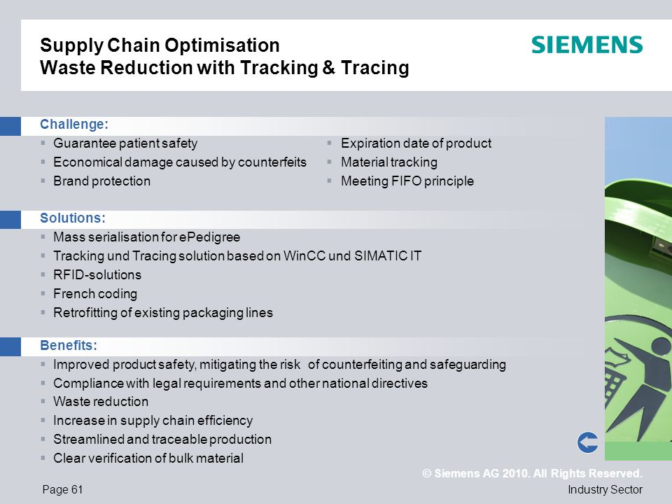 Supply Chain Optimisation Waste Reduction with Tracking & Tracing